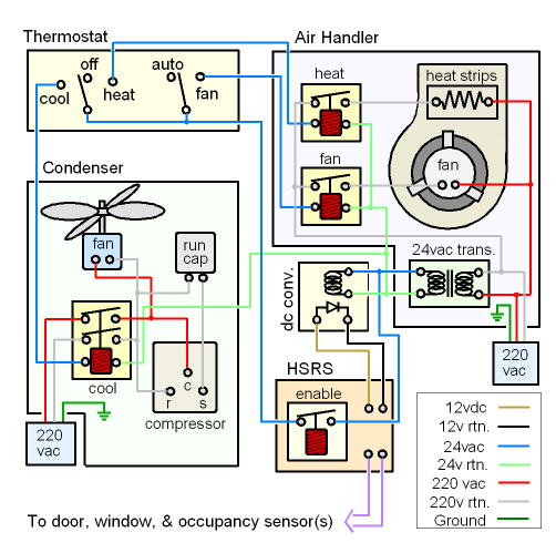 hvac_sch01 central air conditioner wiring schematic best electronic 2017 central air conditioner wiring diagram at bakdesigns.co
