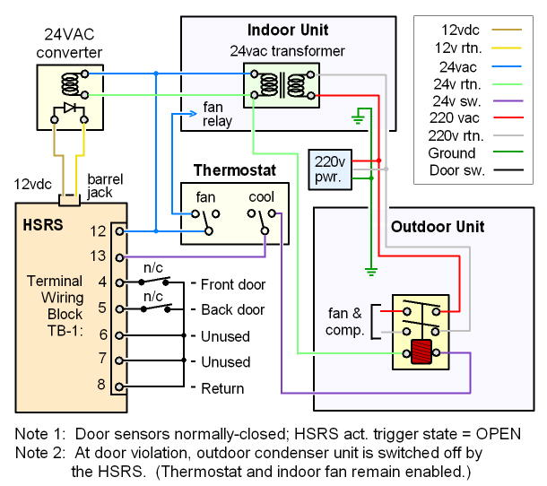 hvac shutoff - door/window monitoring central ac wiring schematic central vacuum wiring schematic