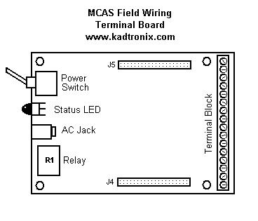 M12 Rj45 Connector Wiring on rj45 straight wiring diagram