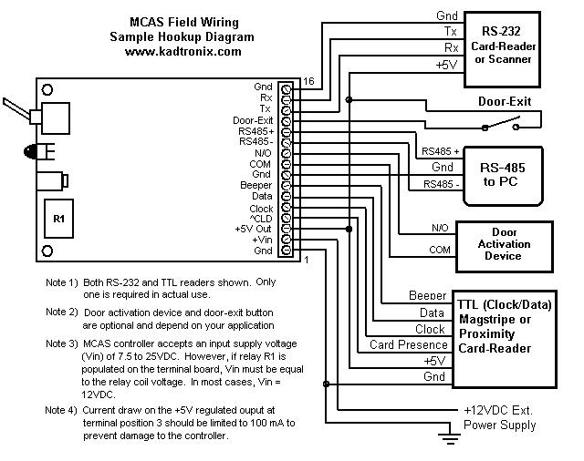 hid card reader wiring diagram wiring diagrams mcas wiring details note 1 card readers