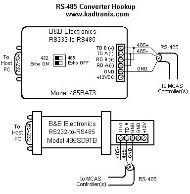 2 wire for modbus rs485 wiring diagram wire ethernet to rs485 schematic mcas wiring & hookup details #4