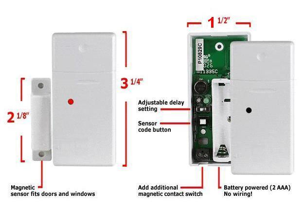 Gsm Based Door Lock Security System